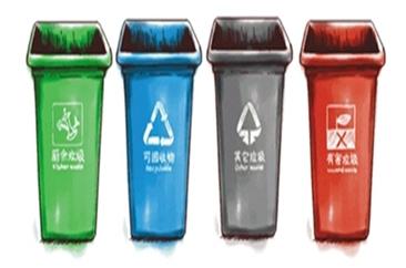 十问北京垃圾分类:怎么分类、何时开始实施……